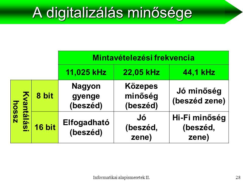 A digitalizálás minősége