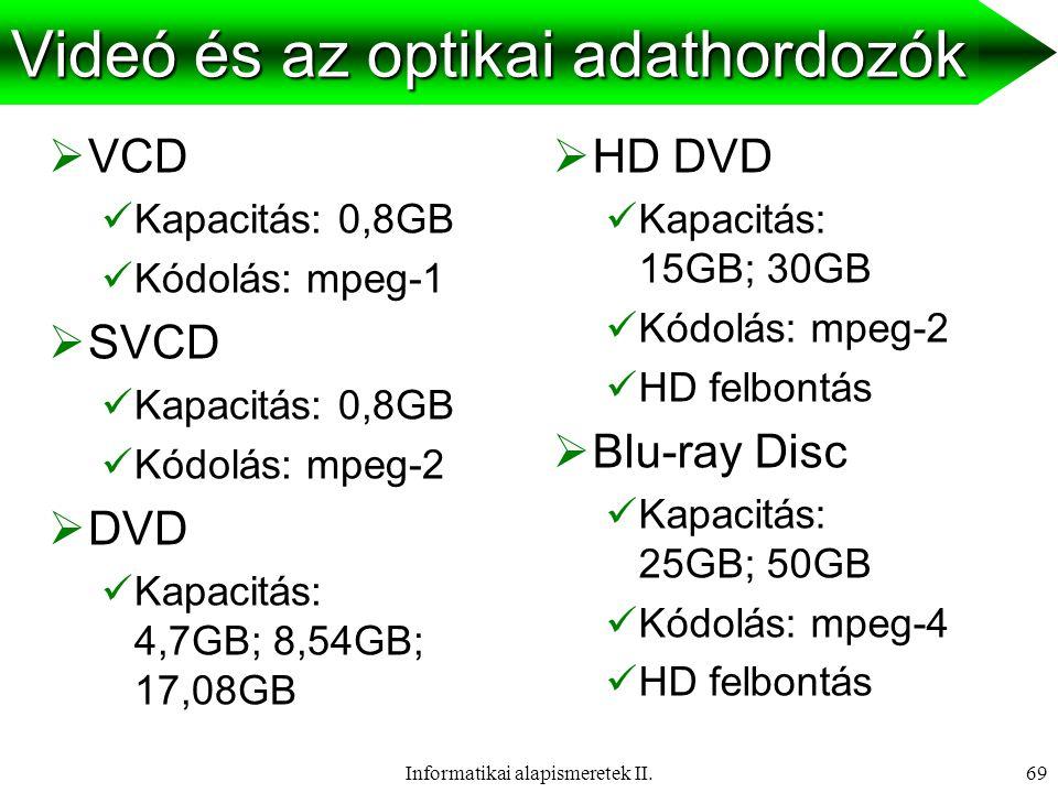 Videó és az optikai adathordozók