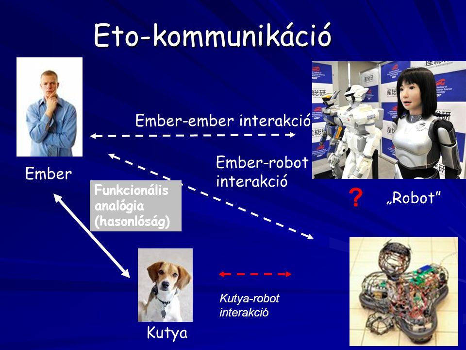 Eto-kommunikáció Ember-ember interakció Ember-robot interakció Ember