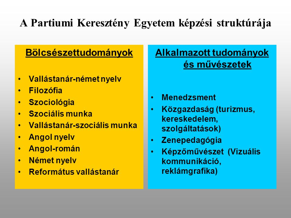A Partiumi Keresztény Egyetem képzési struktúrája