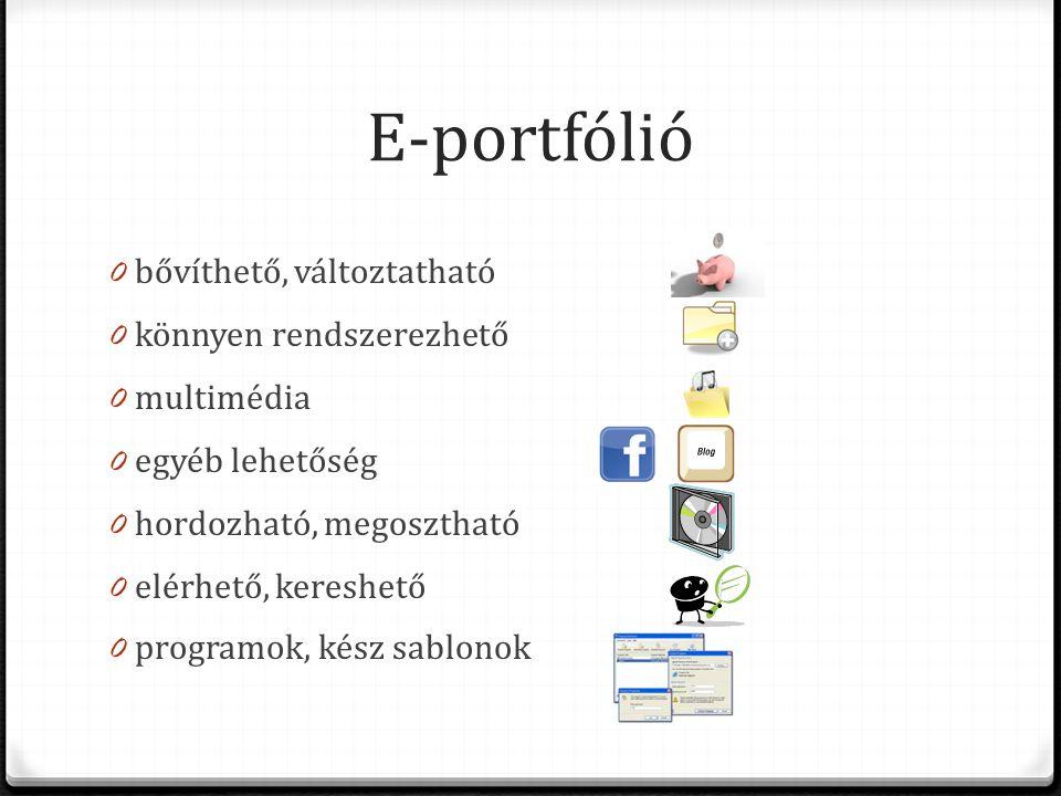 E-portfólió bővíthető, változtatható könnyen rendszerezhető multimédia