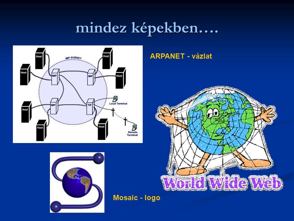 mindez képekben…. ARPANET - vázlat Mosaic - logo