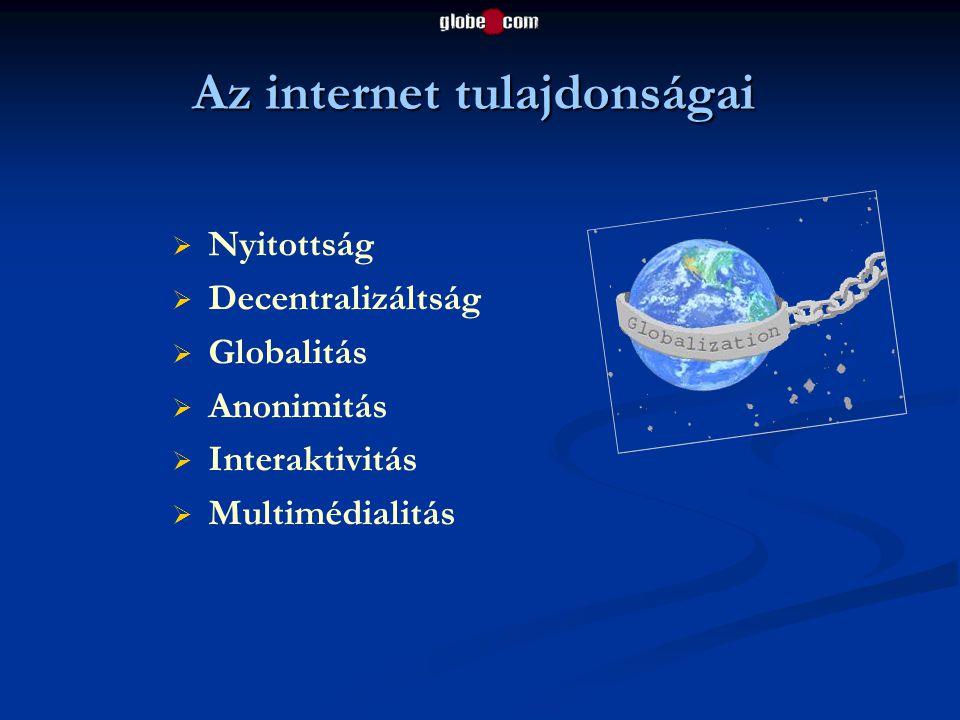 Az internet tulajdonságai