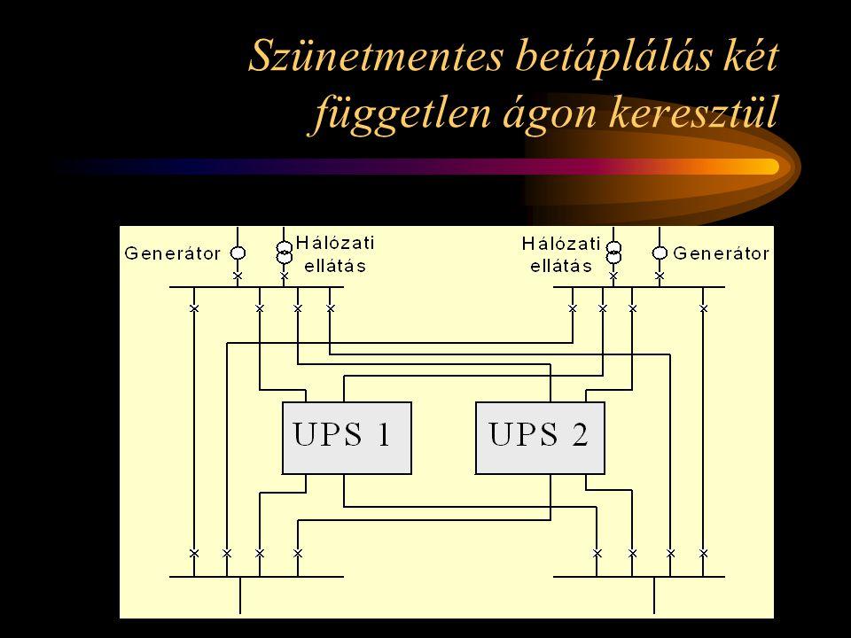 Szünetmentes betáplálás két független ágon keresztül