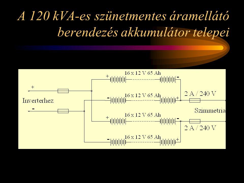 A 120 kVA-es szünetmentes áramellátó berendezés akkumulátor telepei