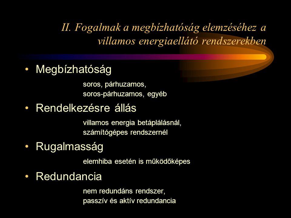 II. Fogalmak a megbízhatóság elemzéséhez a villamos energiaellátó rendszerekben