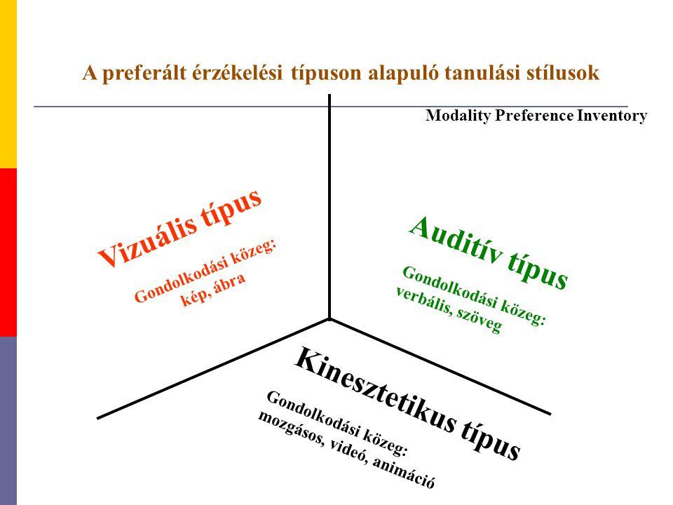 A preferált érzékelési típuson alapuló tanulási stílusok