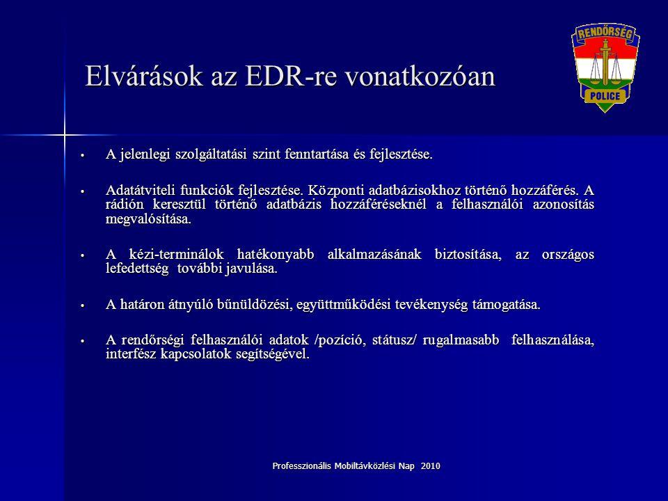 Elvárások az EDR-re vonatkozóan