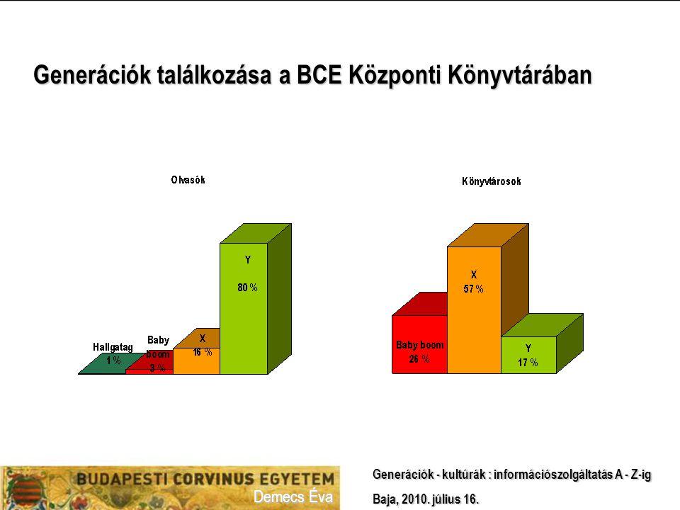 Generációk találkozása a BCE Központi Könyvtárában