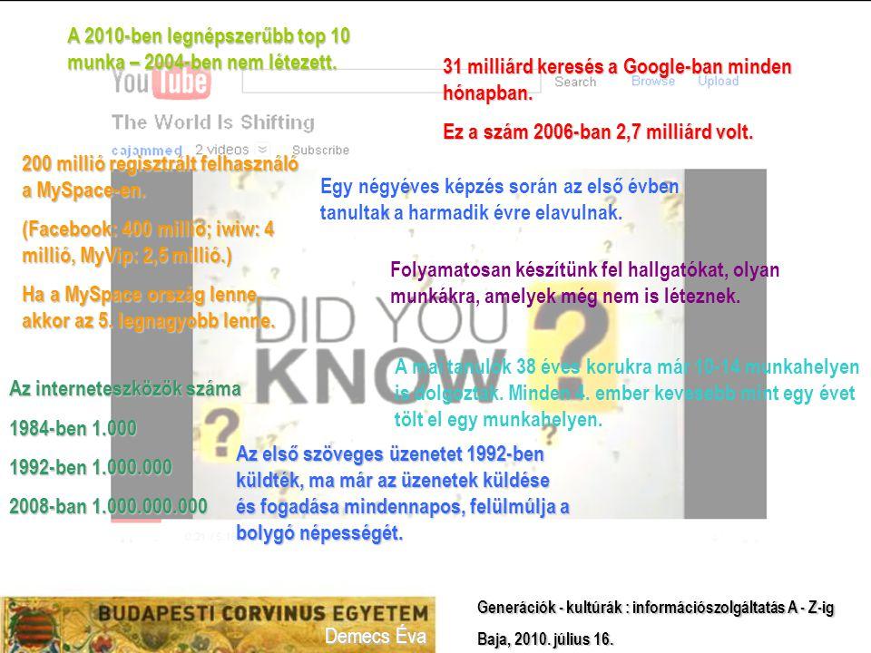 A 2010-ben legnépszerűbb top 10 munka – 2004-ben nem létezett.