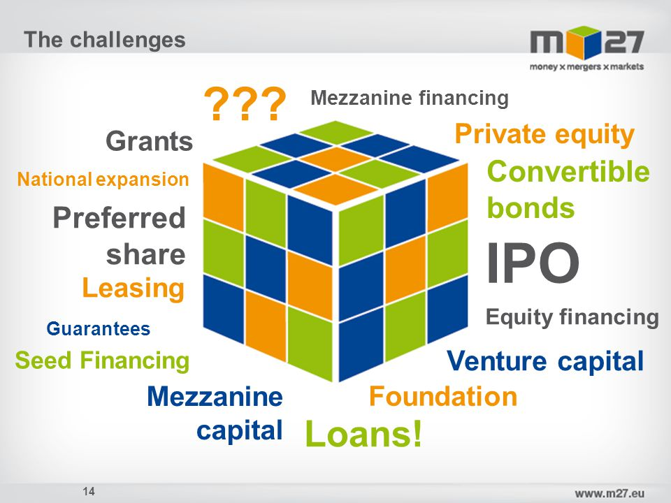 IPO Loans! Convertible bonds Preferred share Private equity Grants
