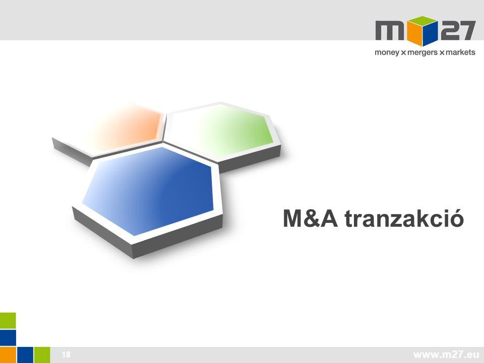 M&A tranzakció