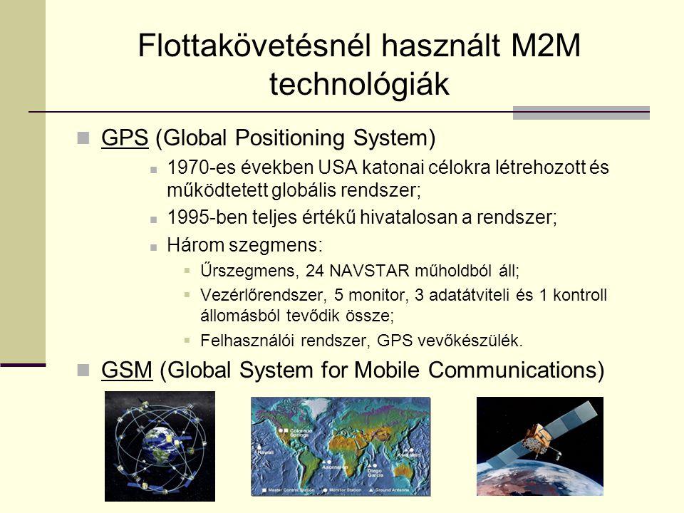 Flottakövetésnél használt M2M technológiák