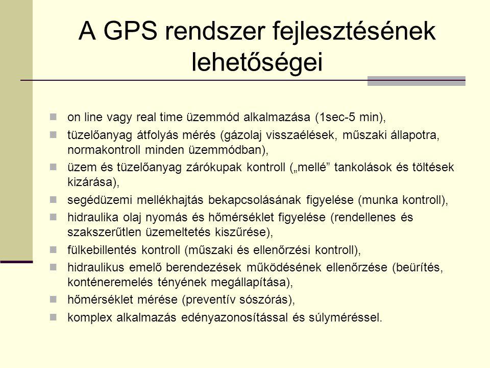 A GPS rendszer fejlesztésének lehetőségei