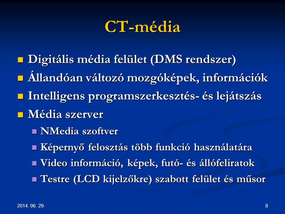 CT-média Digitális média felület (DMS rendszer)
