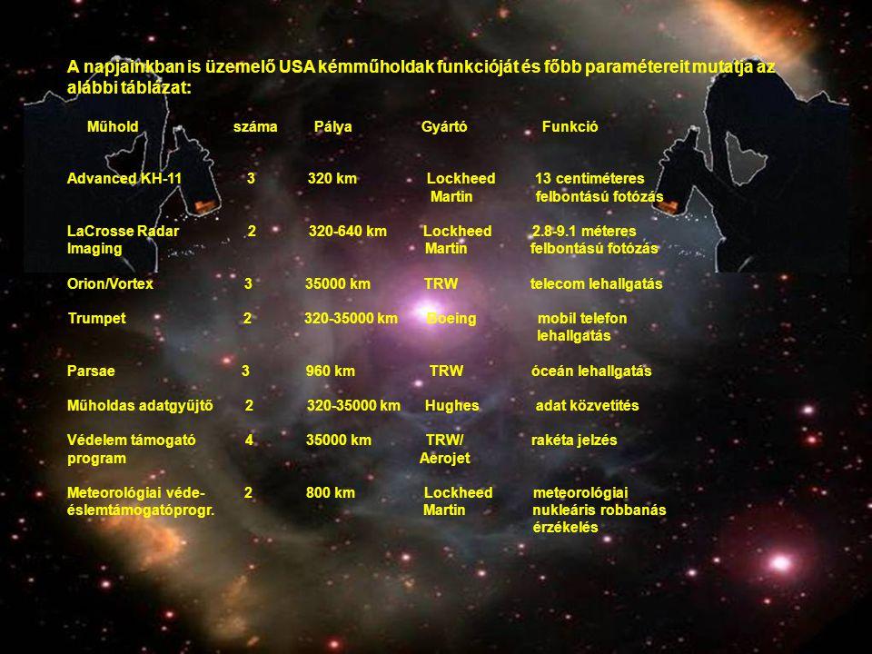 A napjainkban is üzemelő USA kémműholdak funkcióját és főbb paramétereit mutatja az alábbi táblázat:
