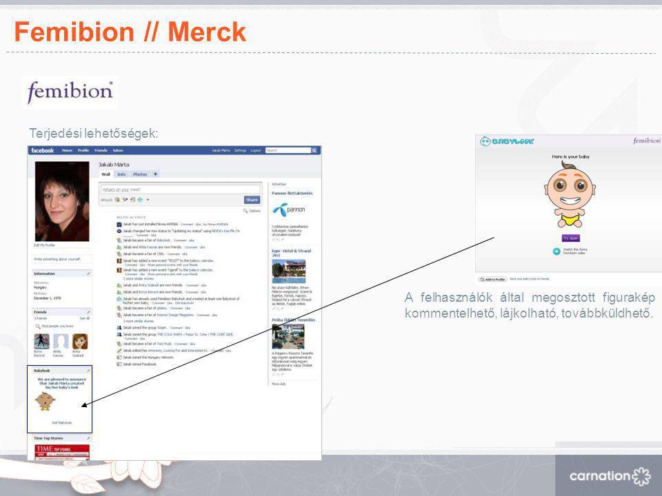 Femibion // Merck Terjedési lehetőségek: