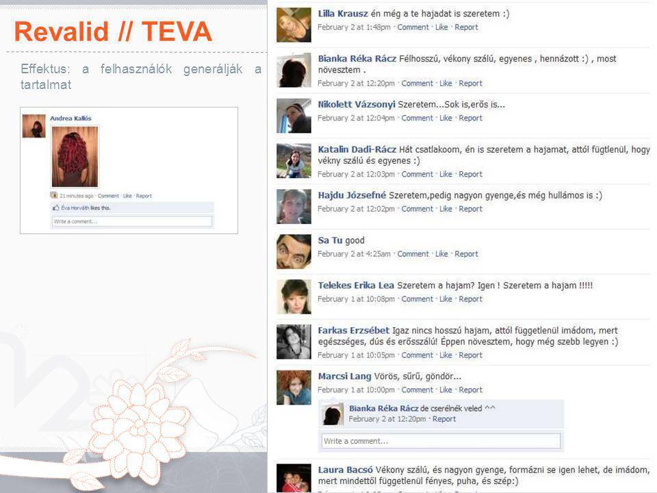 Revalid // TEVA Effektus: a felhasználók generálják a tartalmat 19