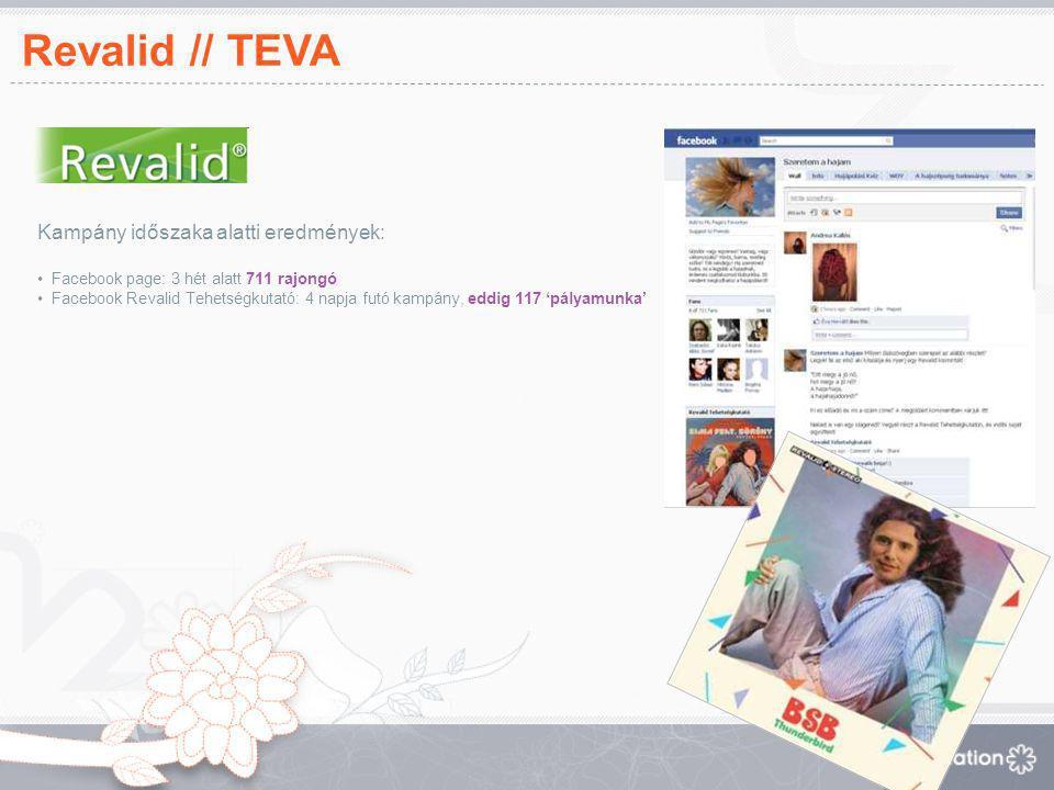 Revalid // TEVA Kampány időszaka alatti eredmények: 25