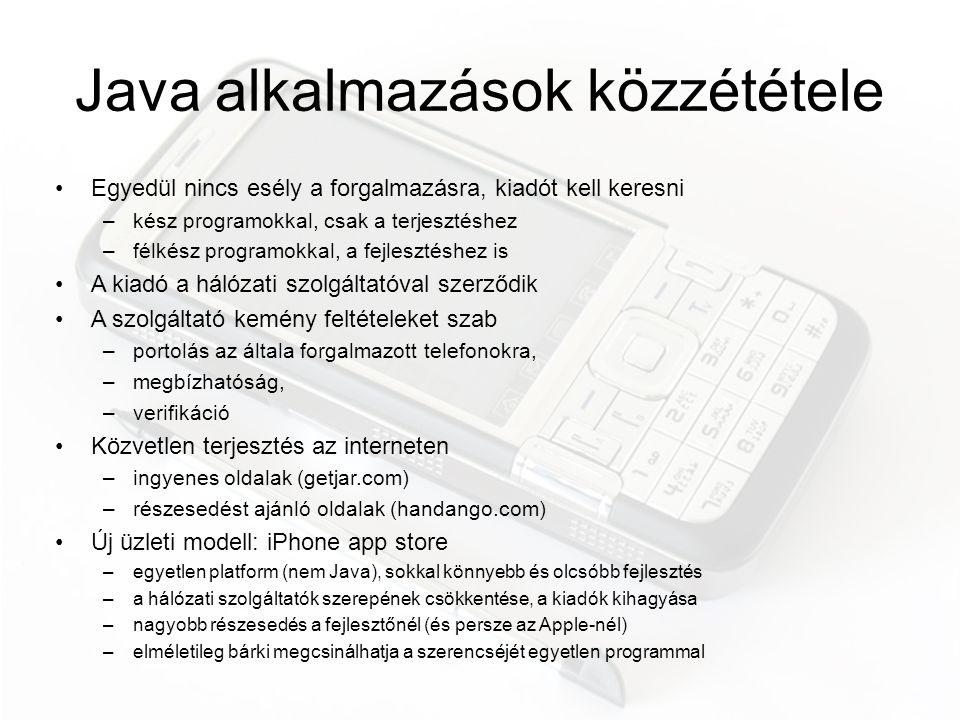 Java alkalmazások közzététele