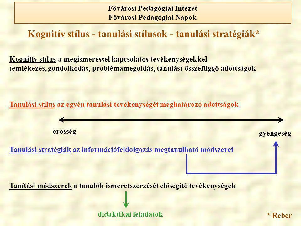Kognitív stílus - tanulási stílusok - tanulási stratégiák*