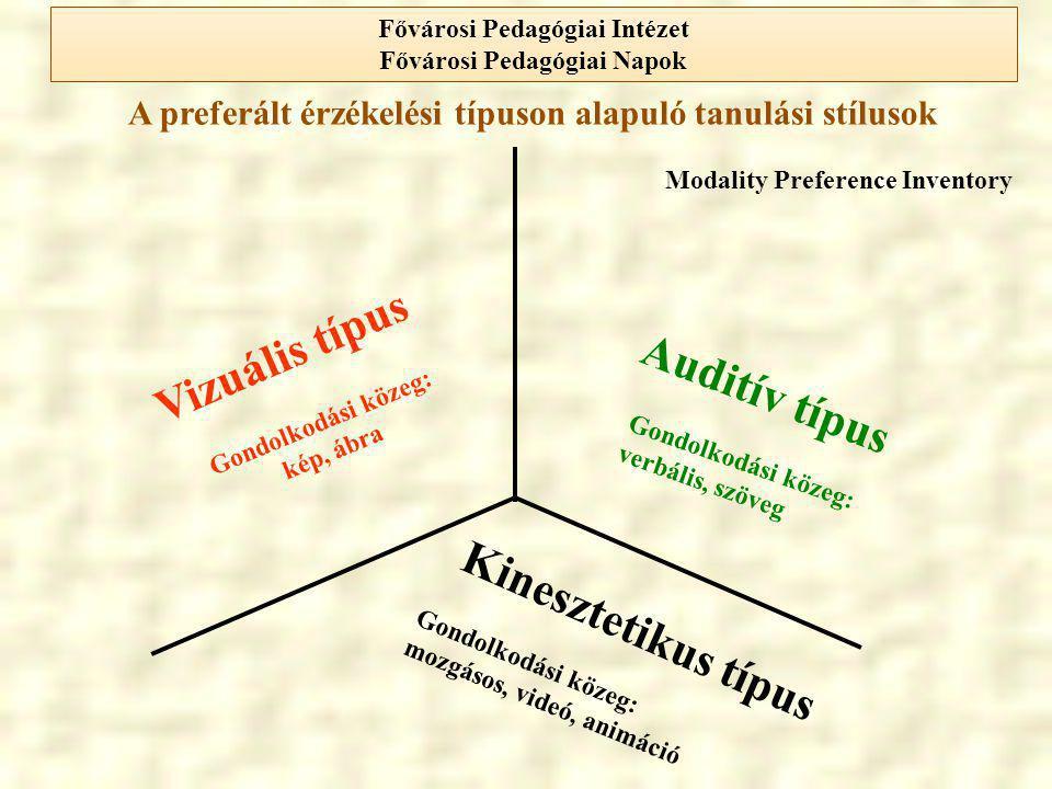 Vizuális típus Auditív típus Kinesztetikus típus