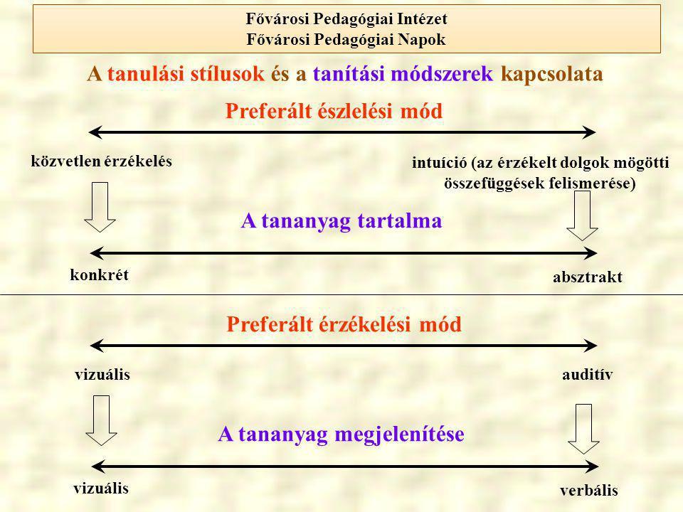 A tanulási stílusok és a tanítási módszerek kapcsolata