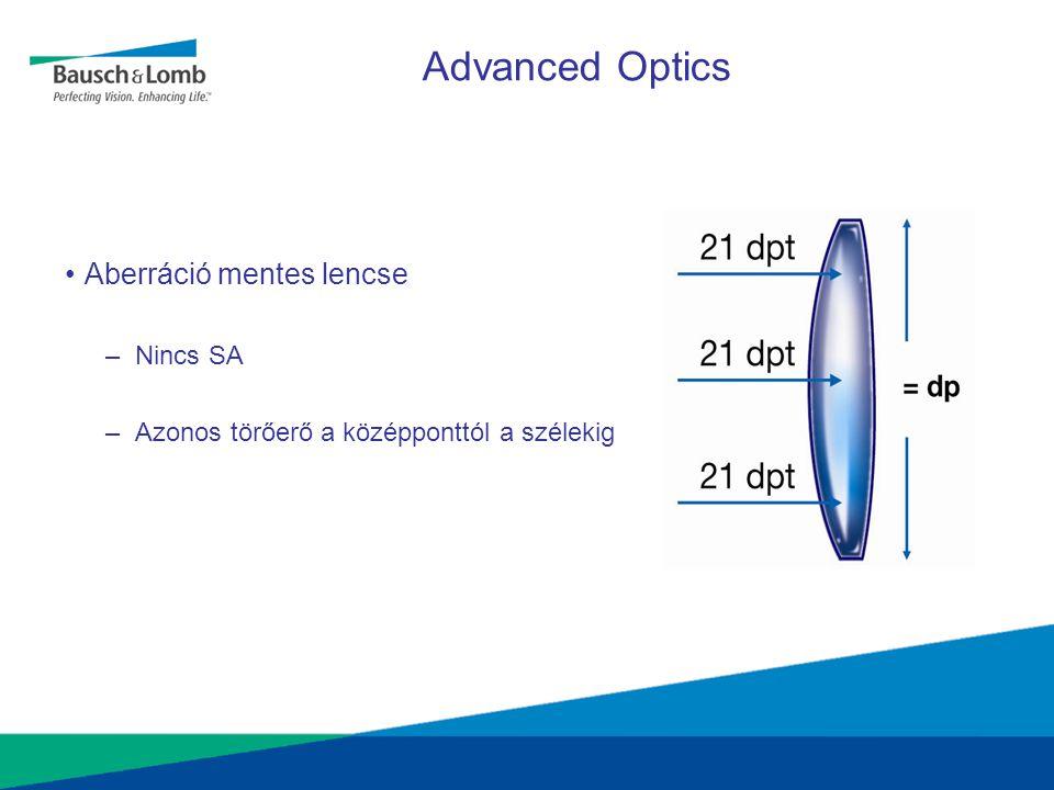 Advanced Optics Aberráció mentes lencse Nincs SA