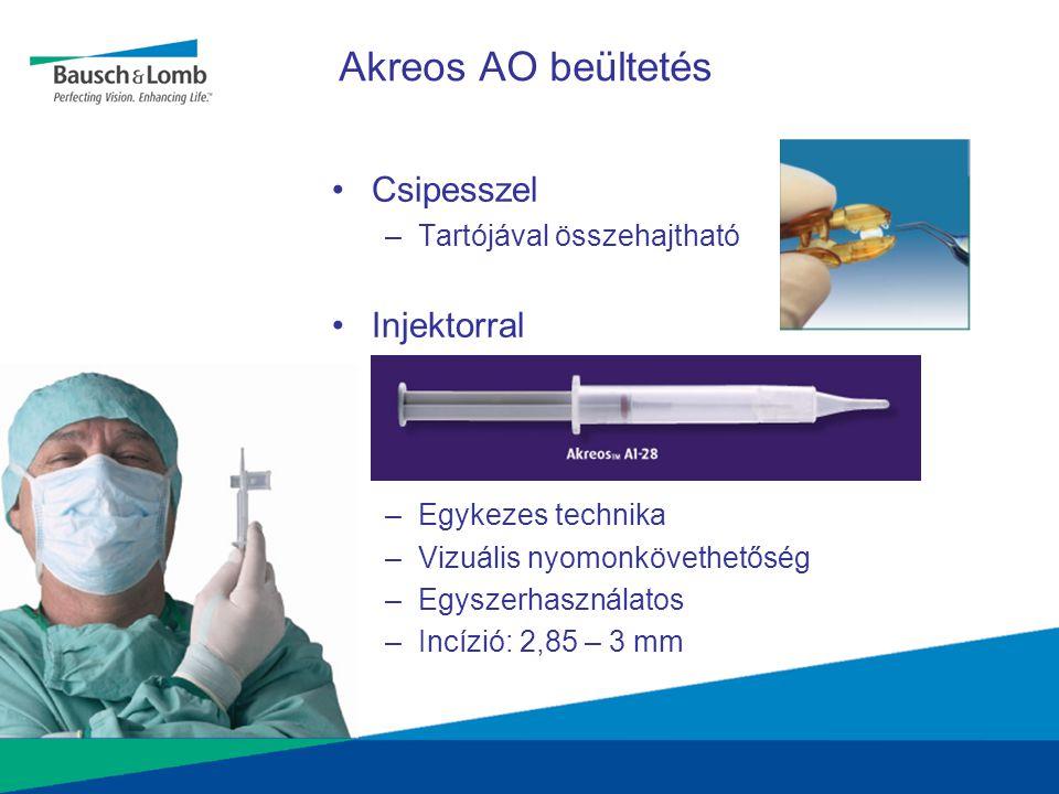 Akreos AO beültetés Csipesszel Injektorral Tartójával összehajtható