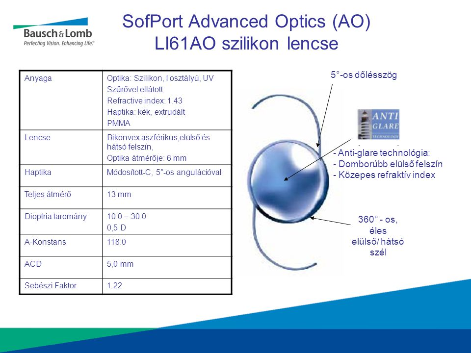 SofPort Advanced Optics (AO) LI61AO szilikon lencse