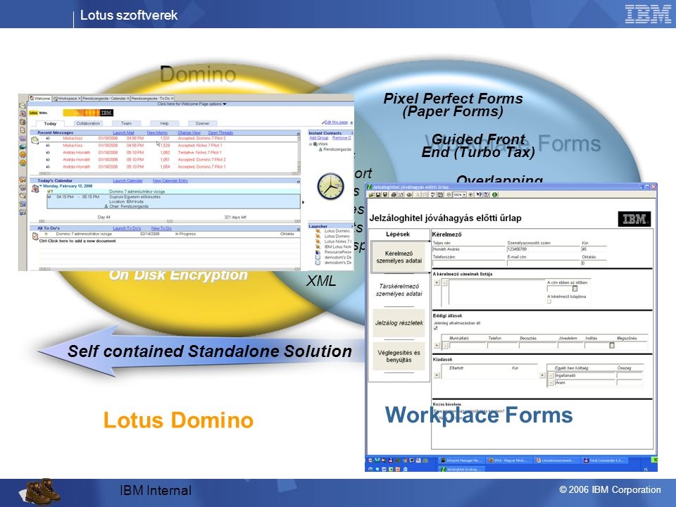 Workplace Forms Lotus Domino