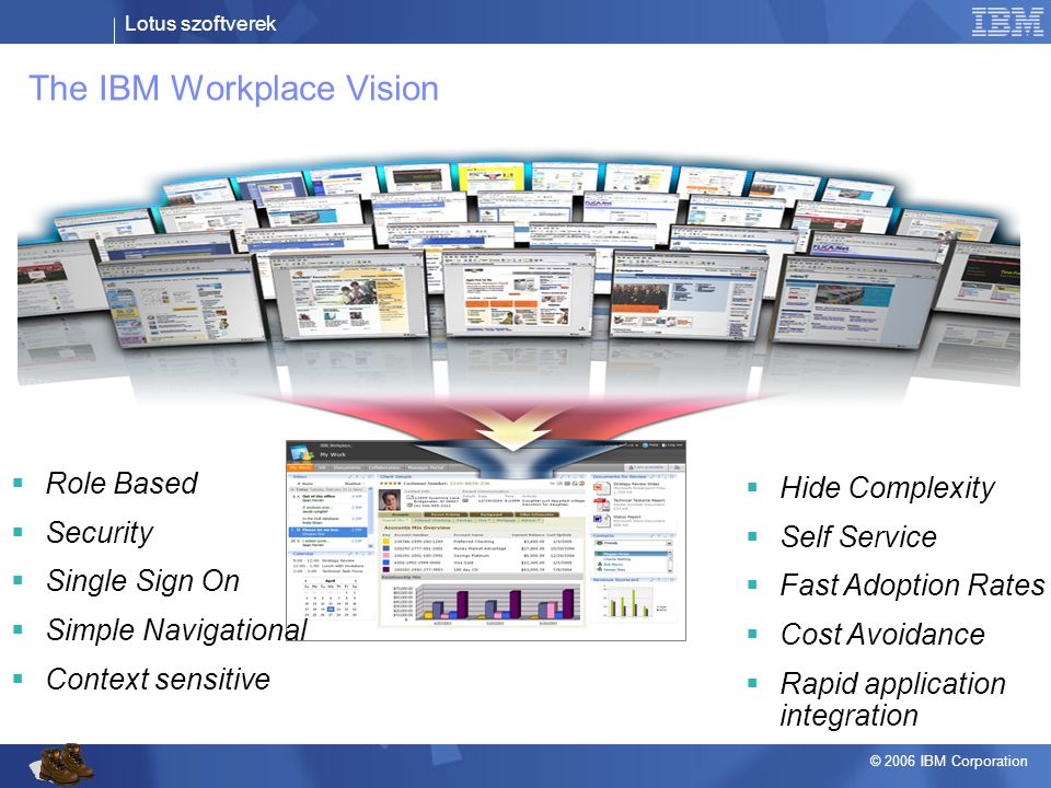 The IBM Workplace Vision