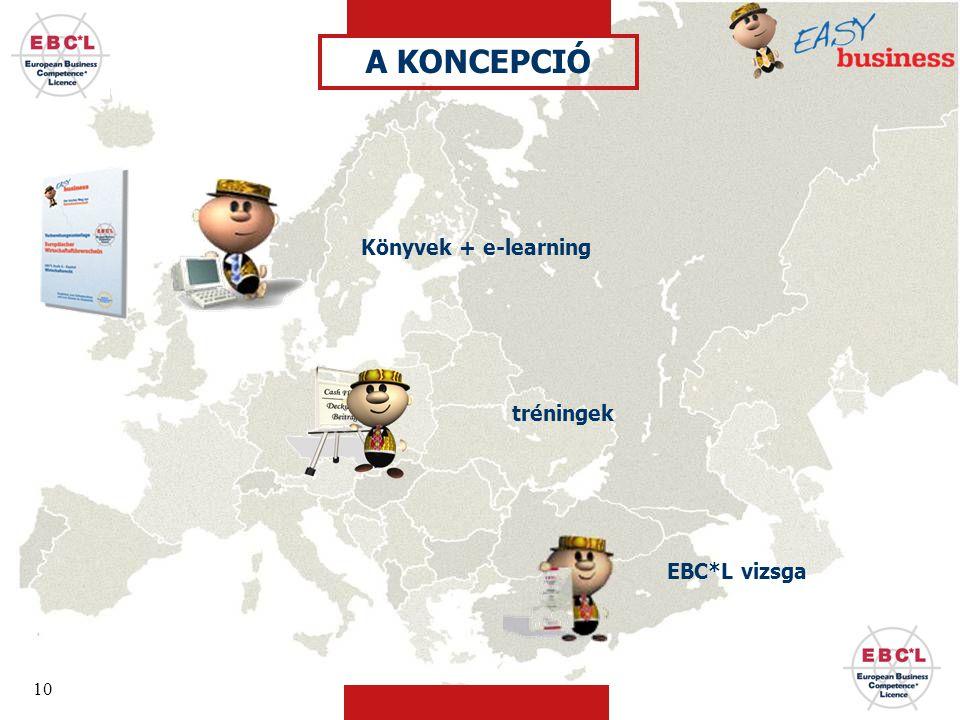 A KONCEPCIÓ Könyvek + e-learning tréningek EBC*L vizsga