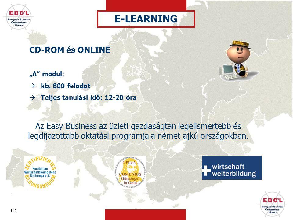 E-LEARNING CD-ROM és ONLINE