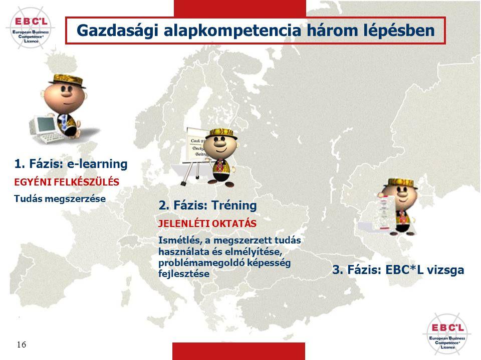 Gazdasági alapkompetencia három lépésben