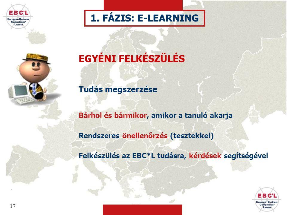 1. FÁZIS: E-LEARNING EGYÉNI FELKÉSZÜLÉS Tudás megszerzése