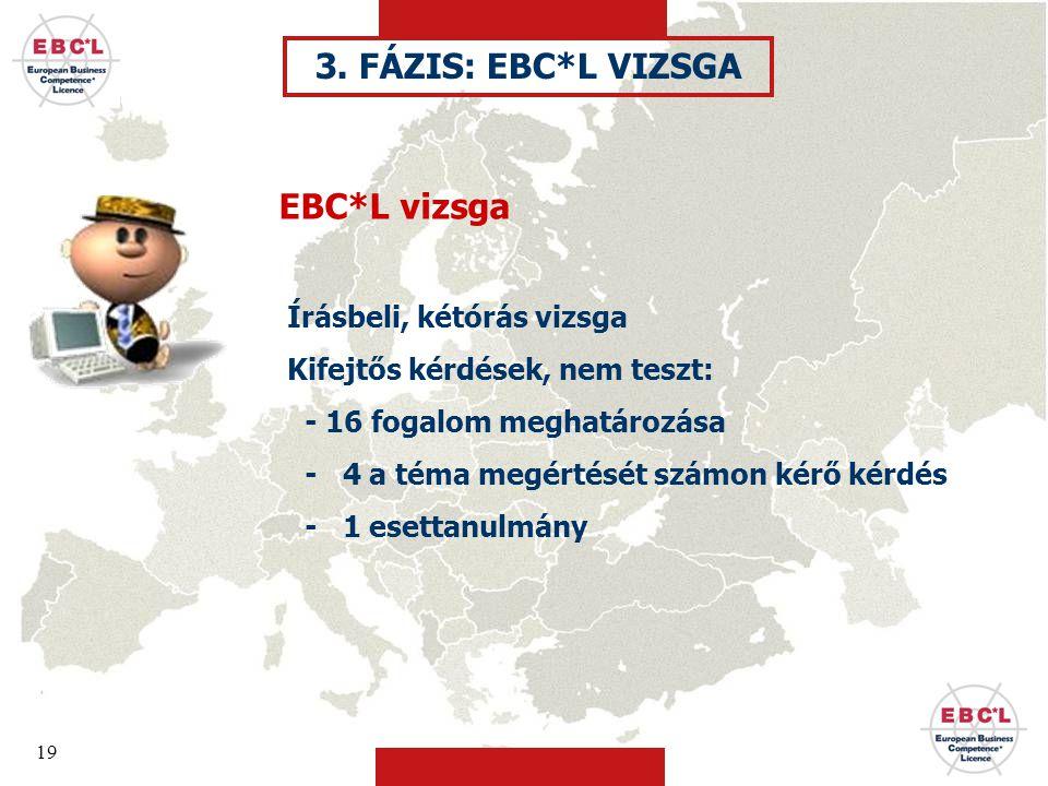 3. FÁZIS: EBC*L VIZSGA EBC*L vizsga Írásbeli, kétórás vizsga