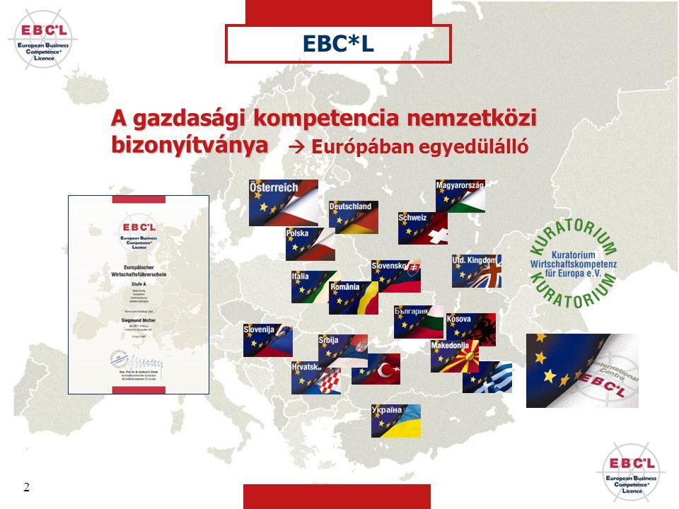  Európában egyedülálló