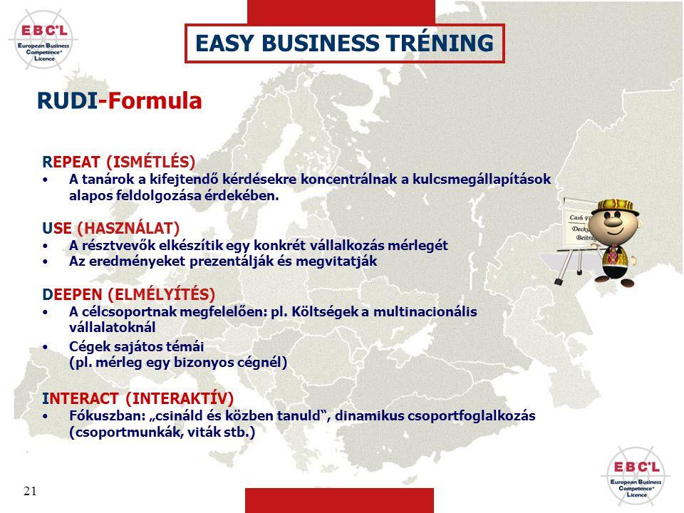 EASY BUSINESS TRÉNING RUDI-Formula REPEAT (ISMÉTLÉS) USE (HASZNÁLAT)