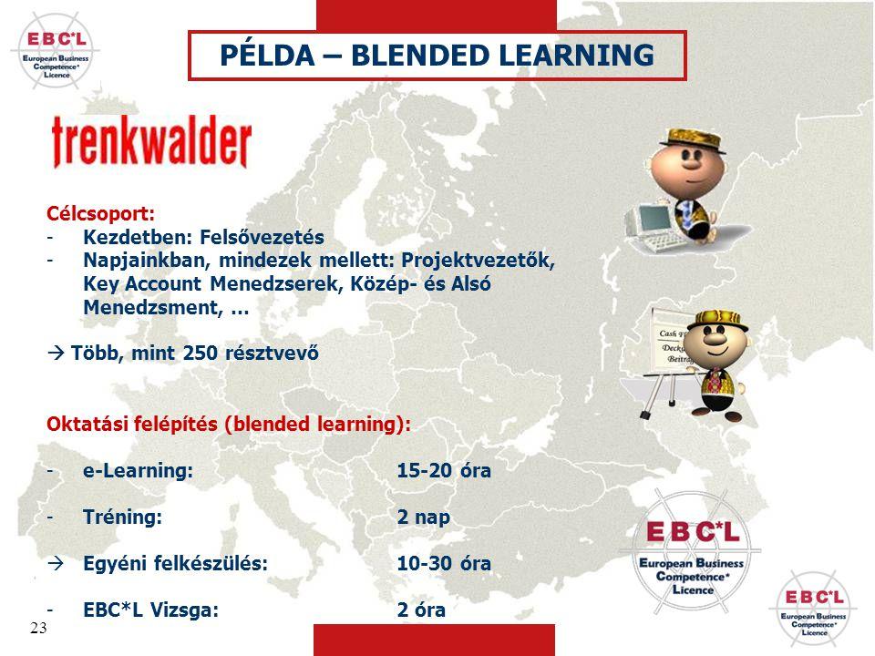 PÉLDA – BLENDED LEARNING