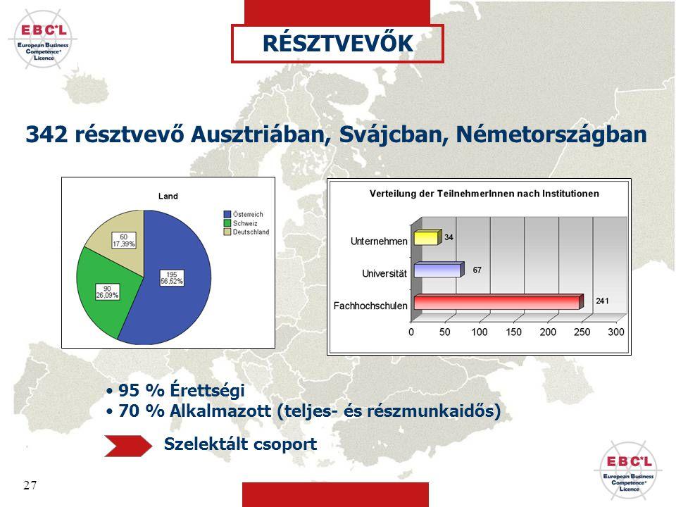 342 résztvevő Ausztriában, Svájcban, Németországban