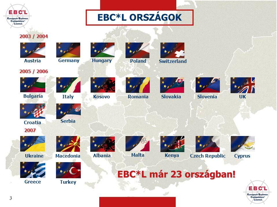 EBC*L ORSZÁGOK EBC*L már 23 országban! 2007 2003 / 2004 Austria