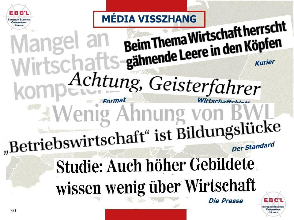 MÉDIA VISSZHANG Kurier Format Wirtschaftsblatt Der Standard Die Presse