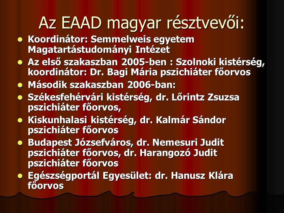 Az EAAD magyar résztvevői: