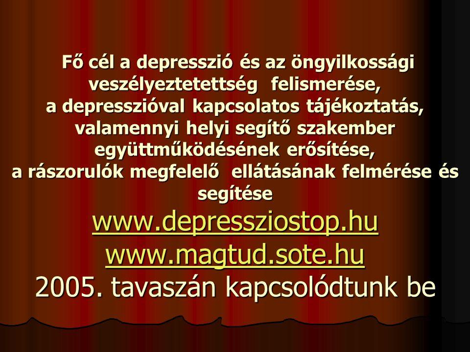 Fő cél a depresszió és az öngyilkossági veszélyeztetettség felismerése, a depresszióval kapcsolatos tájékoztatás, valamennyi helyi segítő szakember együttműködésének erősítése, a rászorulók megfelelő ellátásának felmérése és segítése www.depressziostop.hu www.magtud.sote.hu 2005.