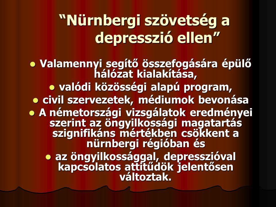 Nürnbergi szövetség a depresszió ellen