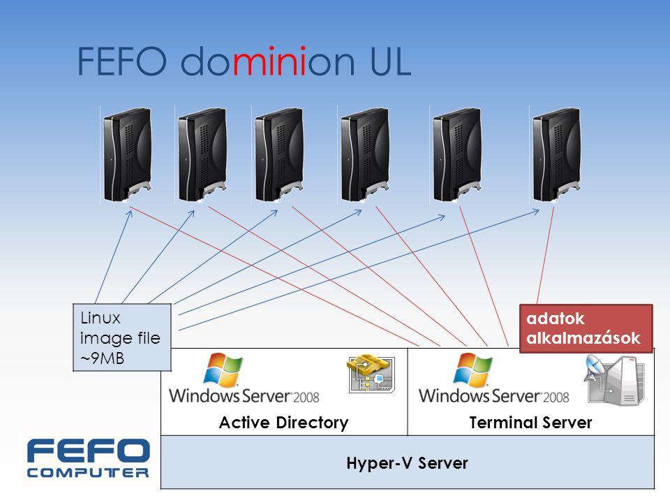 FEFO dominion UL Linux image file ~9MB adatok alkalmazások