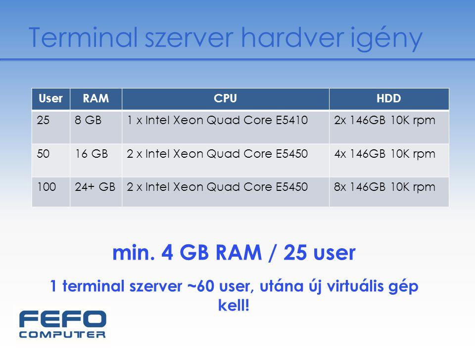 1 terminal szerver ~60 user, utána új virtuális gép kell!