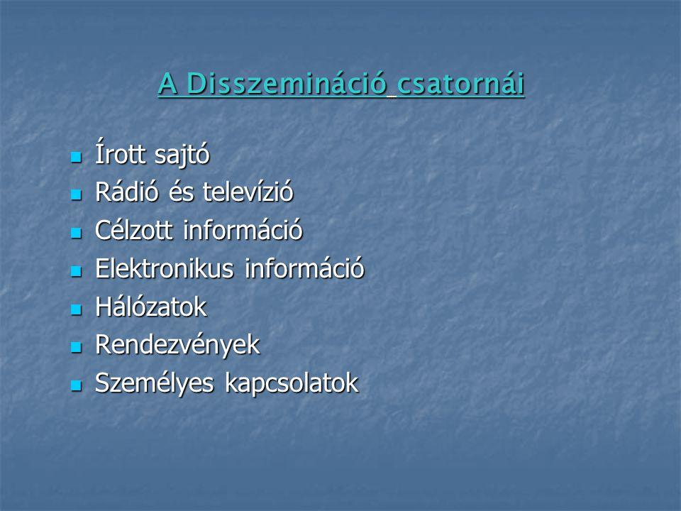 A Disszemináció csatornái