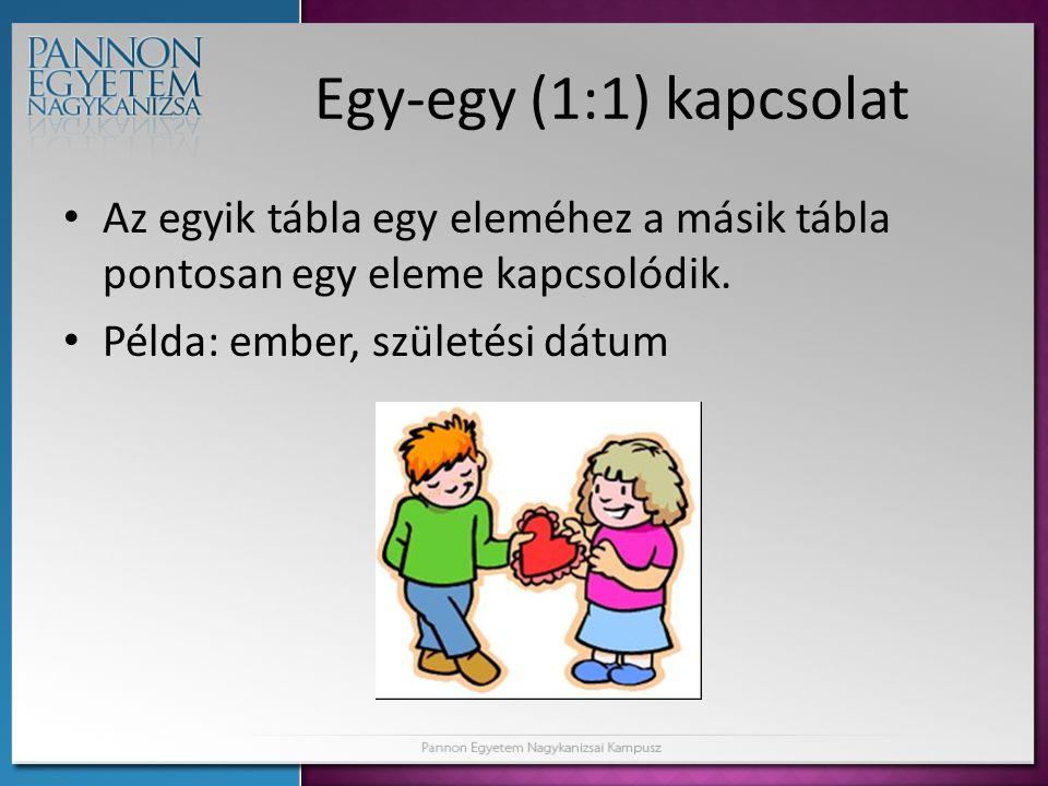 Egy-egy (1:1) kapcsolat Az egyik tábla egy eleméhez a másik tábla pontosan egy eleme kapcsolódik.